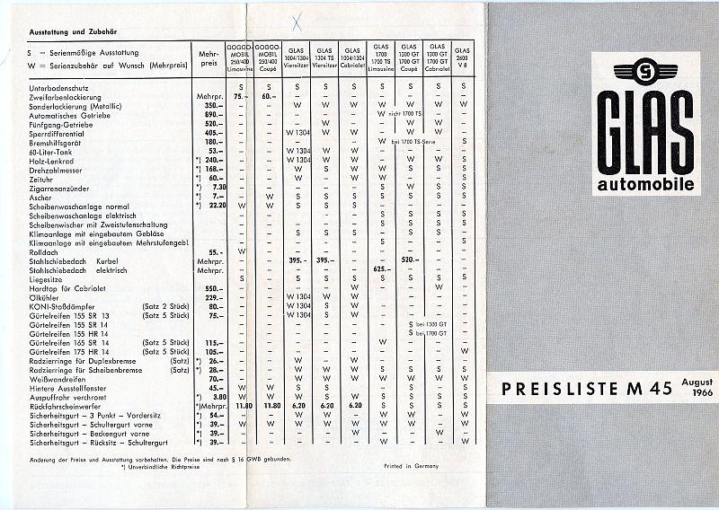 Die preisliste f 252 r glas 1300 gt 1700 gt